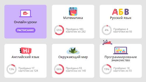 История Учи.ру