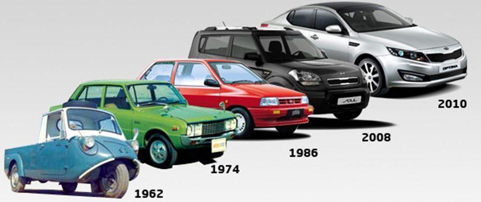 История автомобилей компании KIA